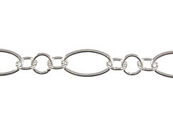 Sterling Silver Long and Short Link Chain